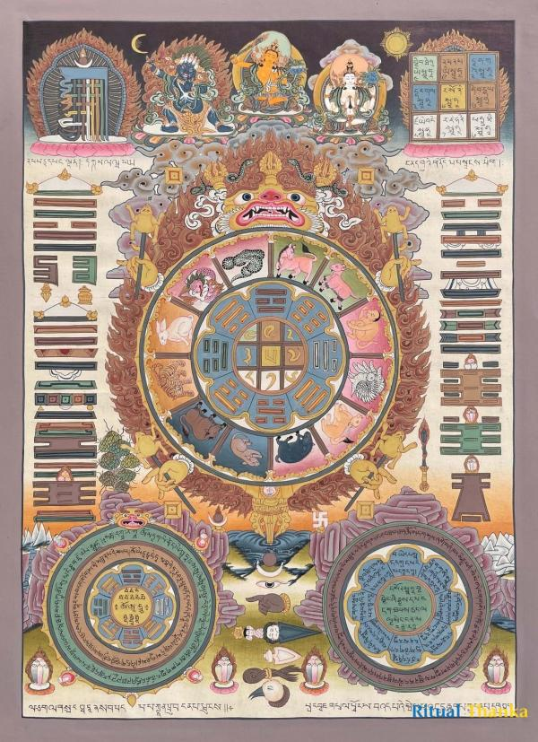 Tibetan Calendar Thangka