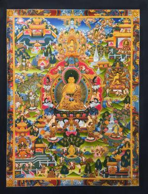 Important Events in Shakyamuni Buddhas life