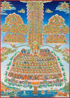 Gelugpa Lineage Tree